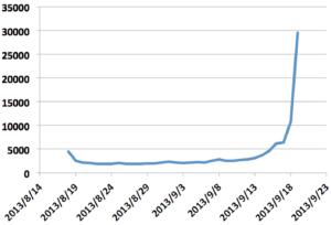 スクリーンショット 2013-09-20 1.56.24